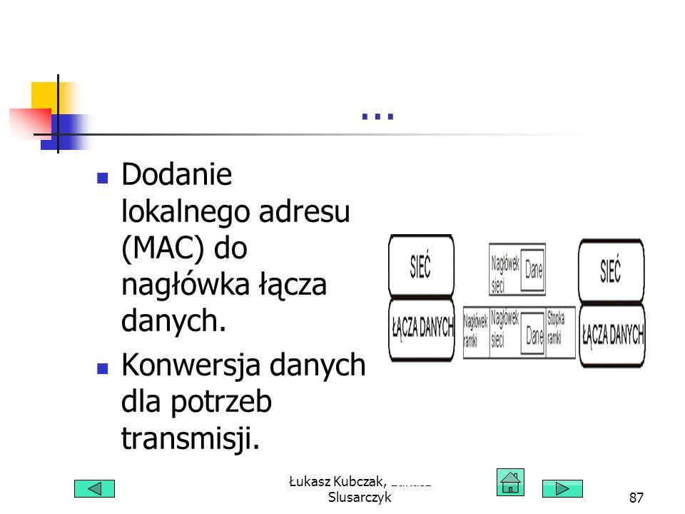 Łukasz Kubczak, Łukasz Slusarczyk87... Dodanie lokalnego adresu (MAC) do nagłówka łącza danych. Konwersja danych dla potrzeb transmisji.