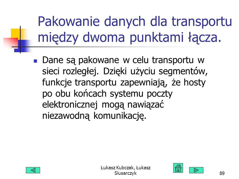 Łukasz Kubczak, Łukasz Slusarczyk89 Pakowanie danych dla transportu między dwoma punktami łącza. Dane są pakowane w celu transportu w sieci rozległej.