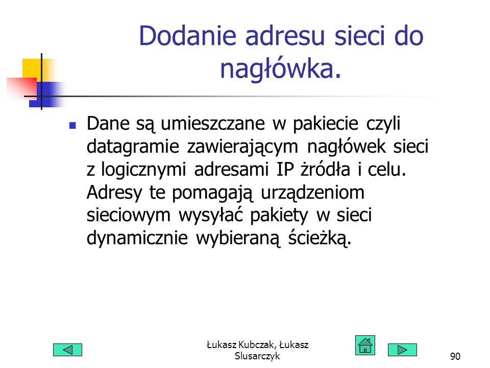 Łukasz Kubczak, Łukasz Slusarczyk90 Dodanie adresu sieci do nagłówka. Dane są umieszczane w pakiecie czyli datagramie zawierającym nagłówek sieci z lo
