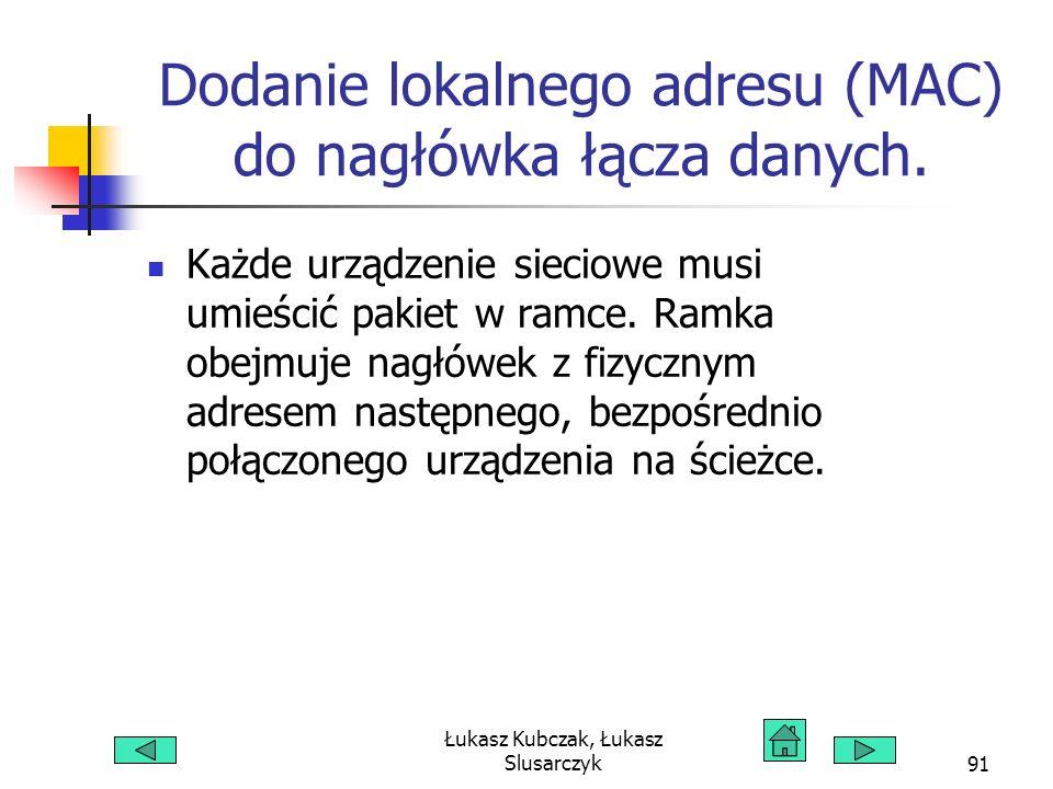 Łukasz Kubczak, Łukasz Slusarczyk91 Dodanie lokalnego adresu (MAC) do nagłówka łącza danych. Każde urządzenie sieciowe musi umieścić pakiet w ramce. R