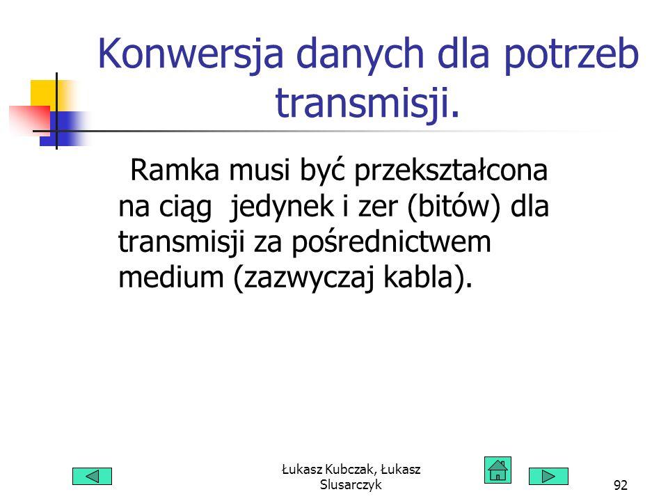 Łukasz Kubczak, Łukasz Slusarczyk92 Konwersja danych dla potrzeb transmisji. Ramka musi być przekształcona na ciąg jedynek i zer (bitów) dla transmisj