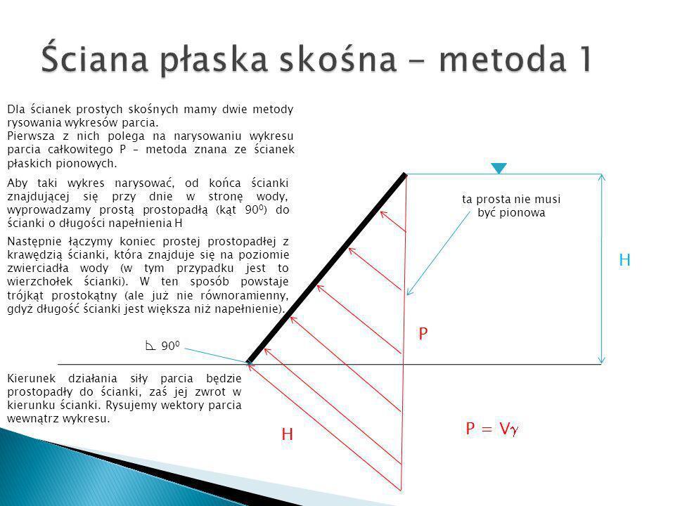 H H P P = V Dla ścianek prostych skośnych mamy dwie metody rysowania wykresów parcia. Pierwsza z nich polega na narysowaniu wykresu parcia całkowitego