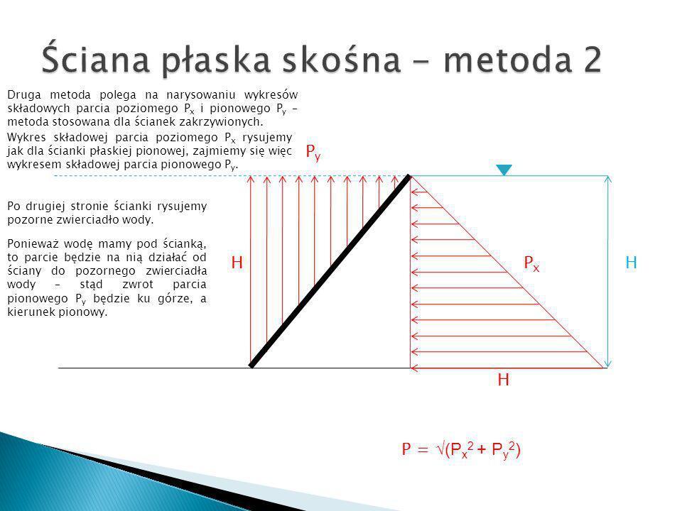 H H P = (P x 2 + P y 2 ) PxPx H PyPy Druga metoda polega na narysowaniu wykresów składowych parcia poziomego P x i pionowego P y – metoda stosowana dl