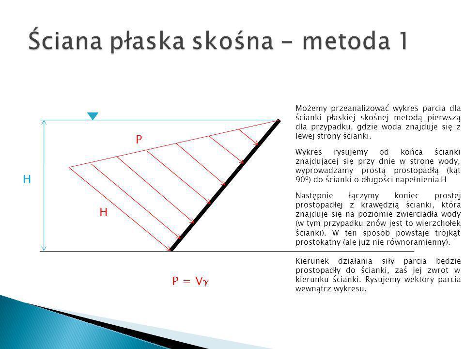H H P = V P Możemy przeanalizować wykres parcia dla ścianki płaskiej skośnej metodą pierwszą dla przypadku, gdzie woda znajduje się z lewej strony ści