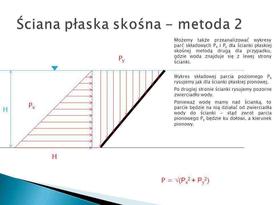 H H P = (P x 2 + P y 2 ) PxPx PyPy Możemy także przeanalizować wykresy parć składowych P x i P y dla ścianki płaskiej skośnej metodą drugą dla przypad