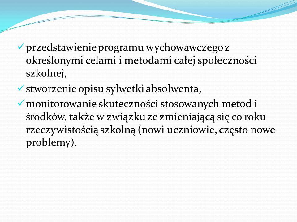 przedstawienie programu wychowawczego z określonymi celami i metodami całej społeczności szkolnej, stworzenie opisu sylwetki absolwenta, monitorowanie