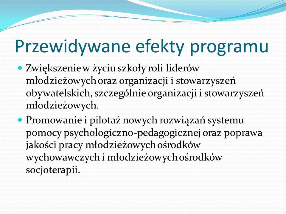 Przewidywane efekty programu Zwiększenie w życiu szkoły roli liderów młodzieżowych oraz organizacji i stowarzyszeń obywatelskich, szczególnie organiza