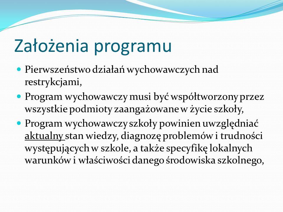 Założenia programu Pierwszeństwo działań wychowawczych nad restrykcjami, Program wychowawczy musi być współtworzony przez wszystkie podmioty zaangażow