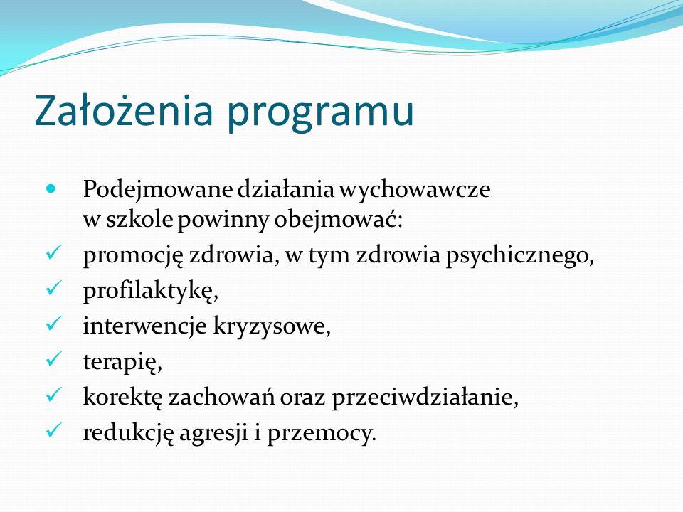 Założenia programu Podejmowane działania wychowawcze w szkole powinny obejmować: promocję zdrowia, w tym zdrowia psychicznego, profilaktykę, interwenc