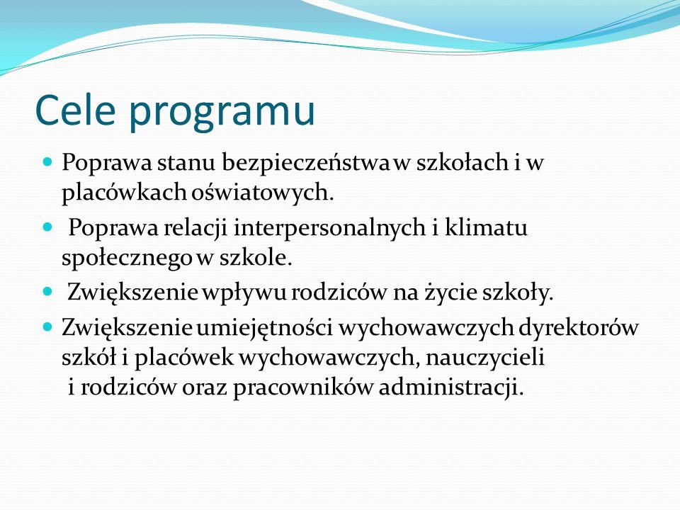 Cele programu Poprawa stanu bezpieczeństwa w szkołach i w placówkach oświatowych. Poprawa relacji interpersonalnych i klimatu społecznego w szkole. Zw