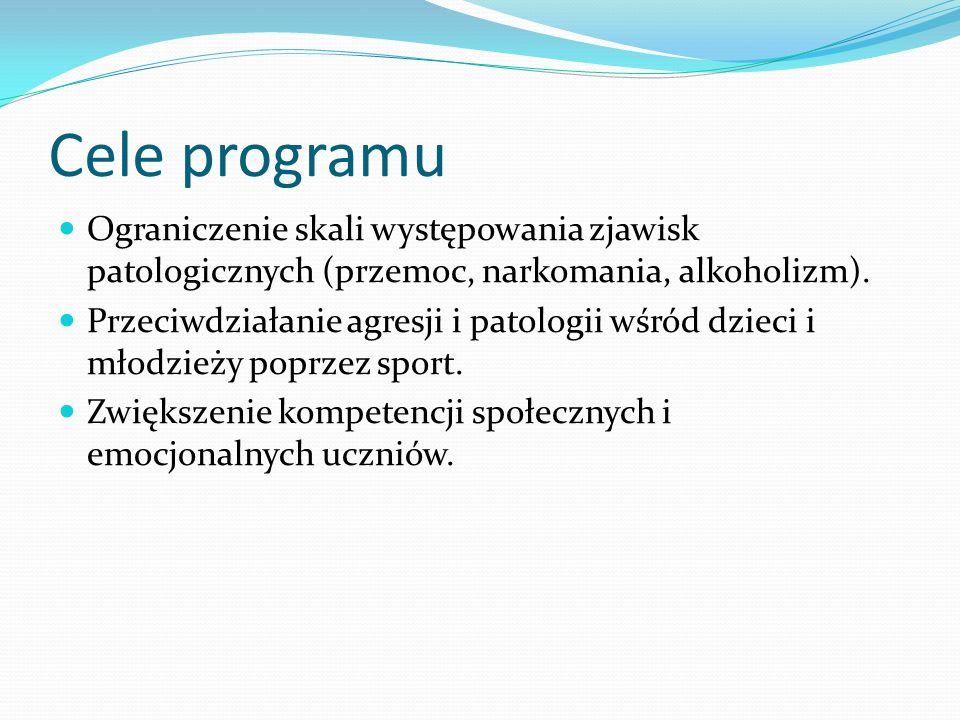 Cele programu Ograniczenie skali występowania zjawisk patologicznych (przemoc, narkomania, alkoholizm). Przeciwdziałanie agresji i patologii wśród dzi