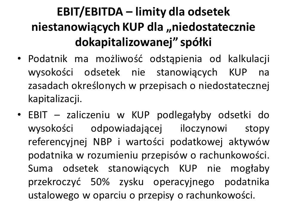 EBIT/EBITDA – limity dla odsetek niestanowiących KUP dla niedostatecznie dokapitalizowanej spółki Podatnik ma możliwość odstąpienia od kalkulacji wyso