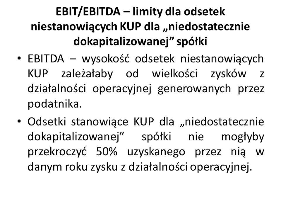 EBIT/EBITDA – limity dla odsetek niestanowiących KUP dla niedostatecznie dokapitalizowanej spółki EBITDA – wysokość odsetek niestanowiących KUP zależa