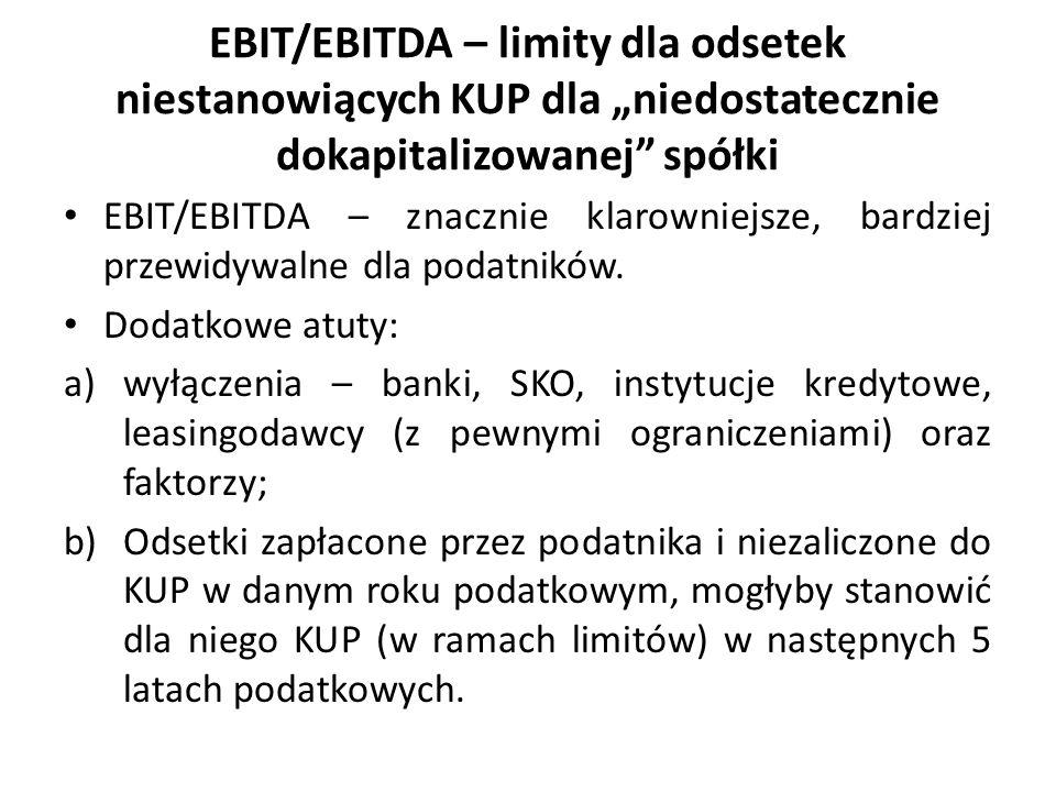 EBIT/EBITDA – limity dla odsetek niestanowiących KUP dla niedostatecznie dokapitalizowanej spółki EBIT/EBITDA – znacznie klarowniejsze, bardziej przew