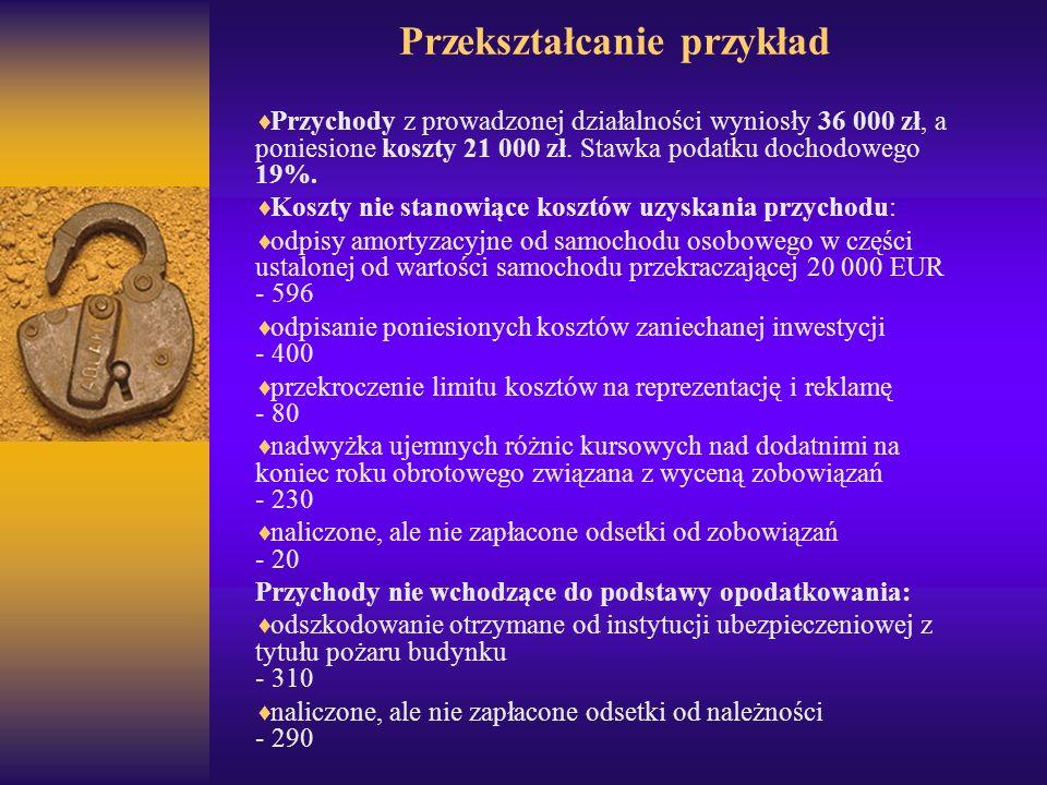 Przekształcanie przykład Przychody z prowadzonej działalności wyniosły 36 000 zł, a poniesione koszty 21 000 zł.