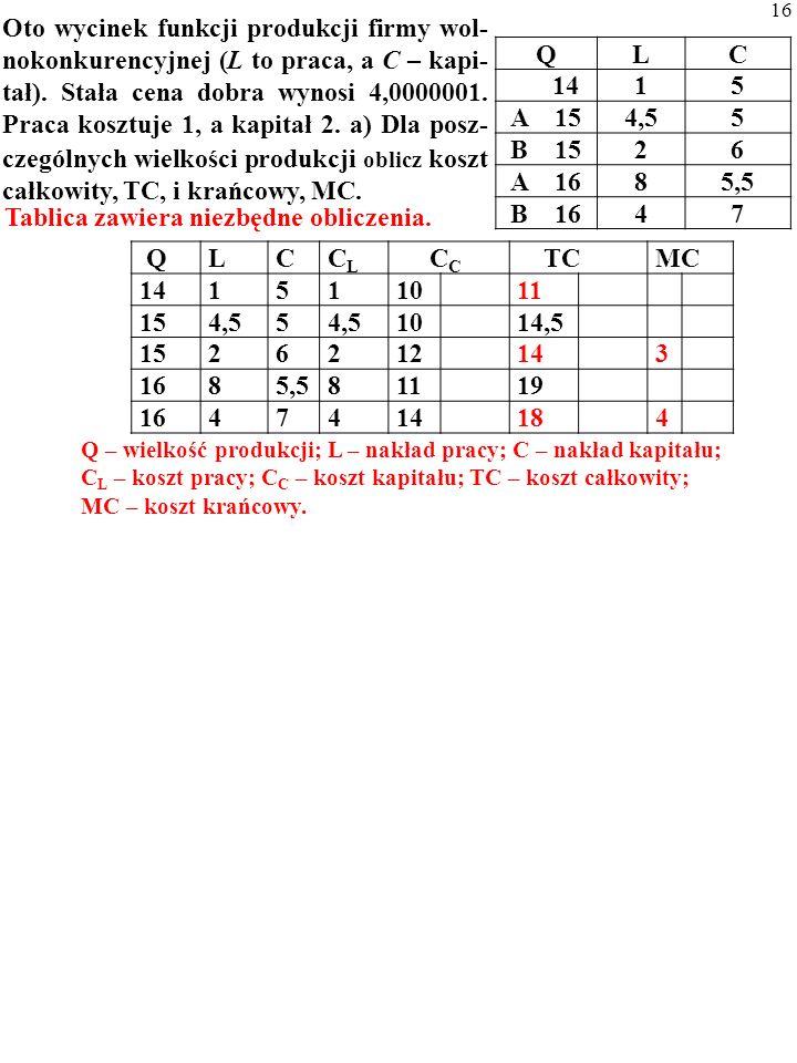 QLC 1415 A 154,55 B 1526 A 1685,5 B 1647 ZADANIE Oto wycinek funkcji produkcji firmy wol- nokonkurencyjnej (L to praca, a C – kapi- tał).
