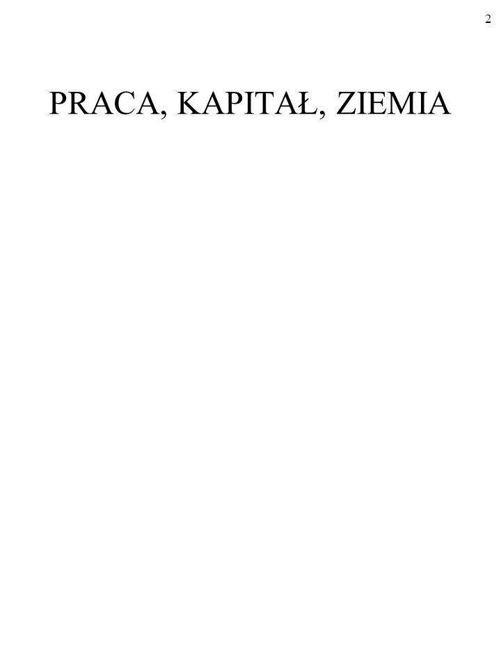 1 Witam Państwa na wykładzie z podstaw mikro- ekonomii, :)…