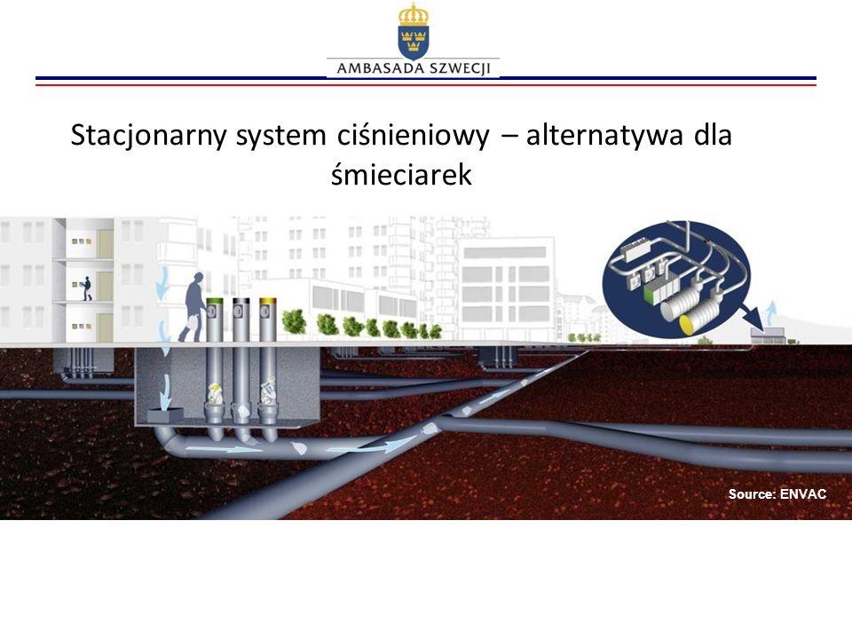 Stacjonarny system ciśnieniowy – alternatywa dla śmieciarek Source: ENVAC