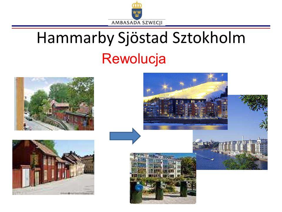 Hammarby Sjöstad Sztokholm Rewolucja