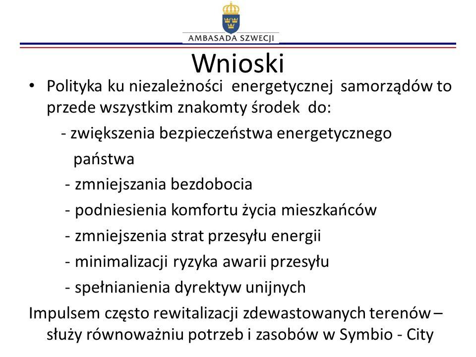 Wnioski Polityka ku niezależności energetycznej samorządów to przede wszystkim znakomty środek do: - zwiększenia bezpieczeństwa energetycznego państwa