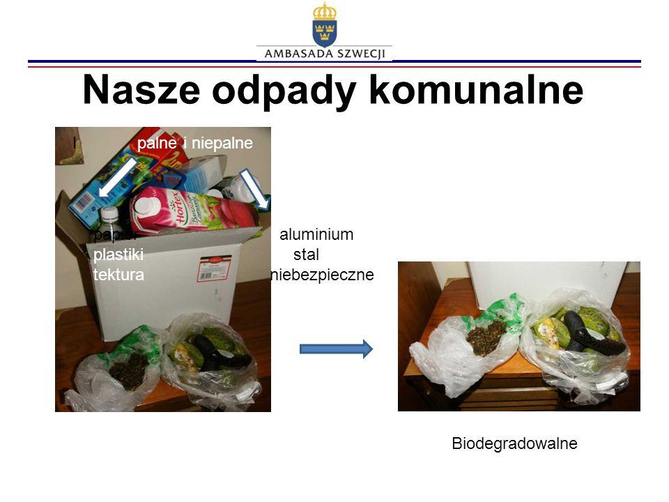 Nasze odpady komunalne Biodegradowalne I palne i niepalne papier aluminium plastiki stal tektura niebezpieczne