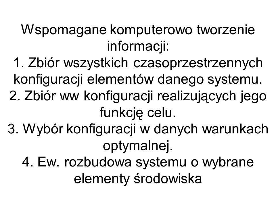 Wspomagane komputerowo tworzenie informacji: 1. Zbiór wszystkich czasoprzestrzennych konfiguracji elementów danego systemu. 2. Zbiór ww konfiguracji r