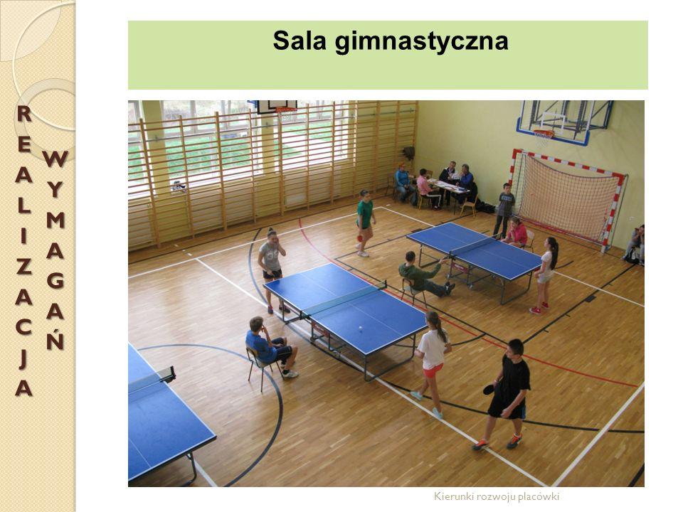 Sala gimnastyczna Kierunki rozwoju placówki