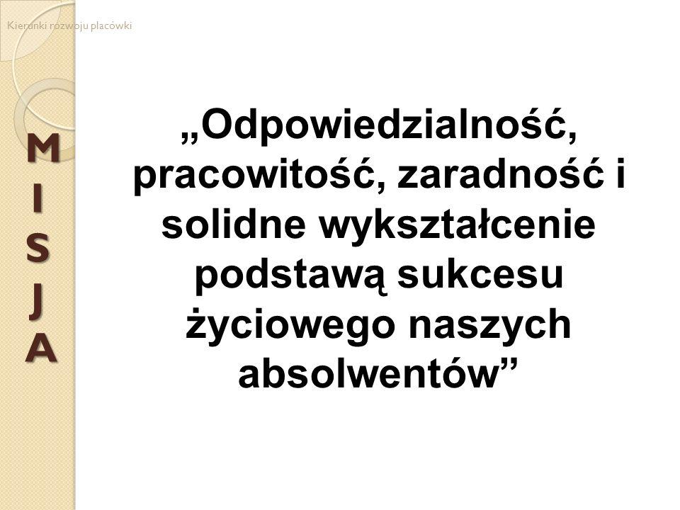 M I S J A Zespół Szkół w Łączkach Kucharskich to szkoła: 1.Wspierająca wszechstronny rozwój ucznia; 2.