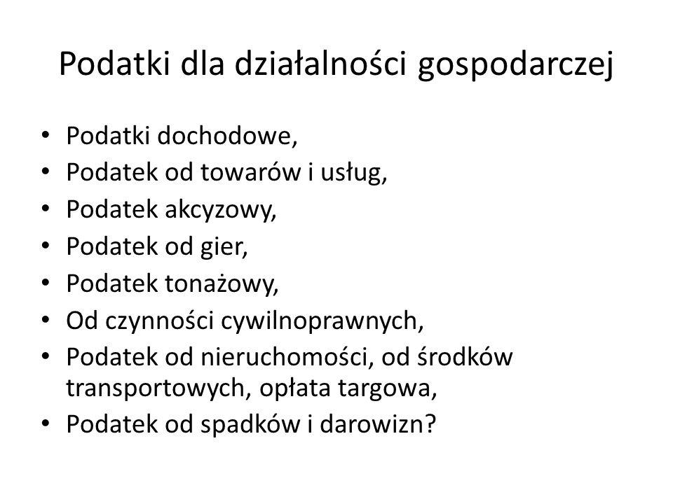Powstanie przychodu z dz.gosp.– PIT Art.14. 1. Za przychód z działalności, o której mowa w art.