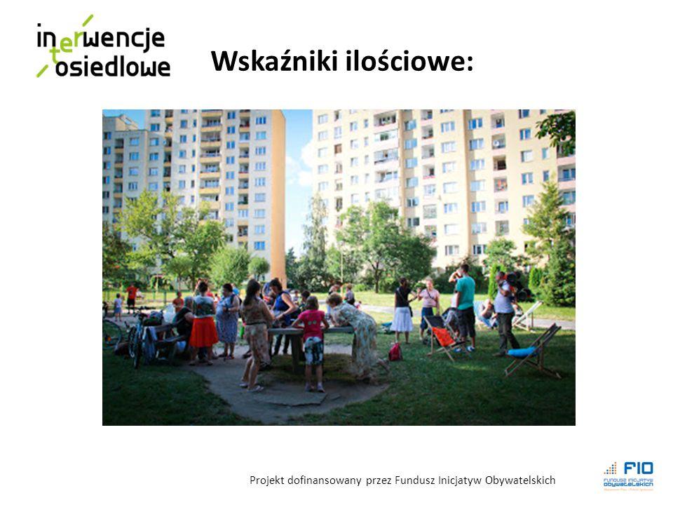 Projekt dofinansowany przez Fundusz Inicjatyw Obywatelskich Wskaźniki ilościowe: