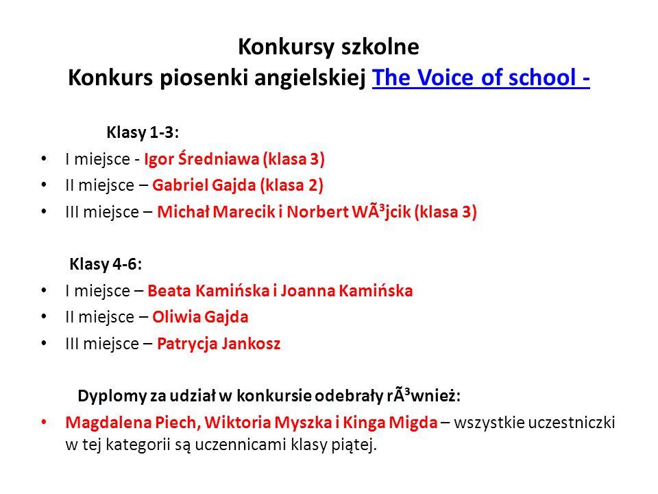 Konkursy szkolne Konkurs piosenki angielskiej The Voice of school -The Voice of school - Klasy 1-3: I miejsce - Igor Średniawa (klasa 3) II miejsce –