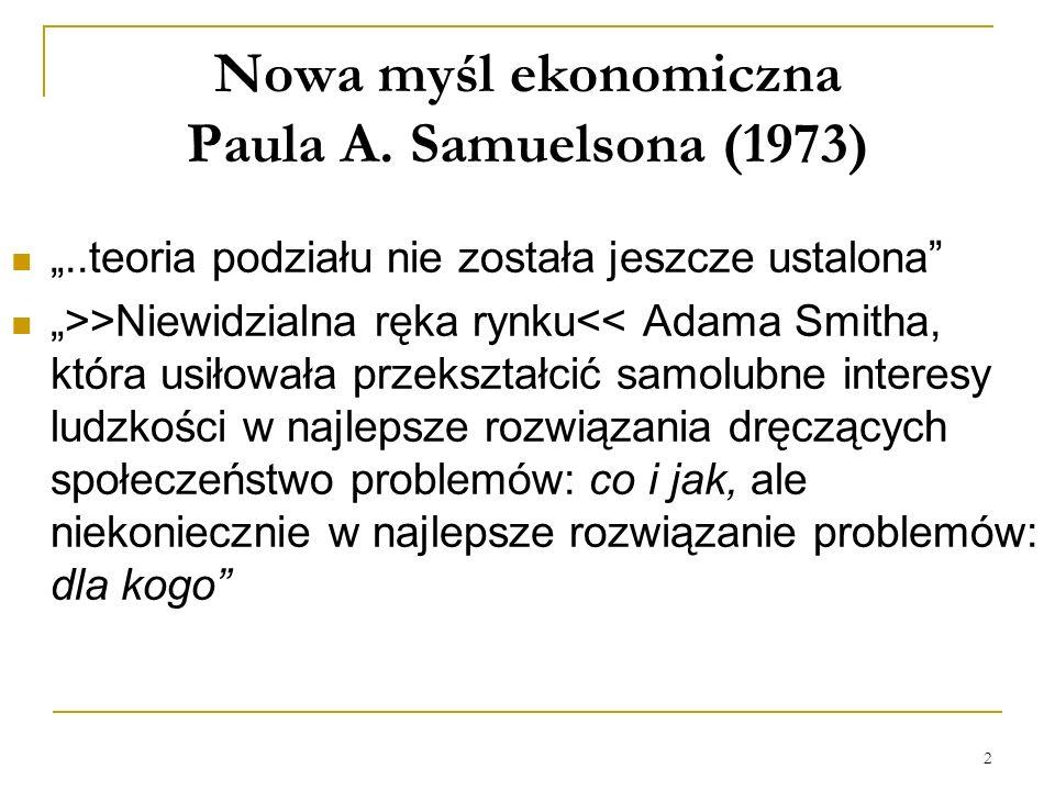 2 Nowa myśl ekonomiczna Paula A. Samuelsona (1973)..teoria podziału nie została jeszcze ustalona >>Niewidzialna ręka rynku<< Adama Smitha, która usiło