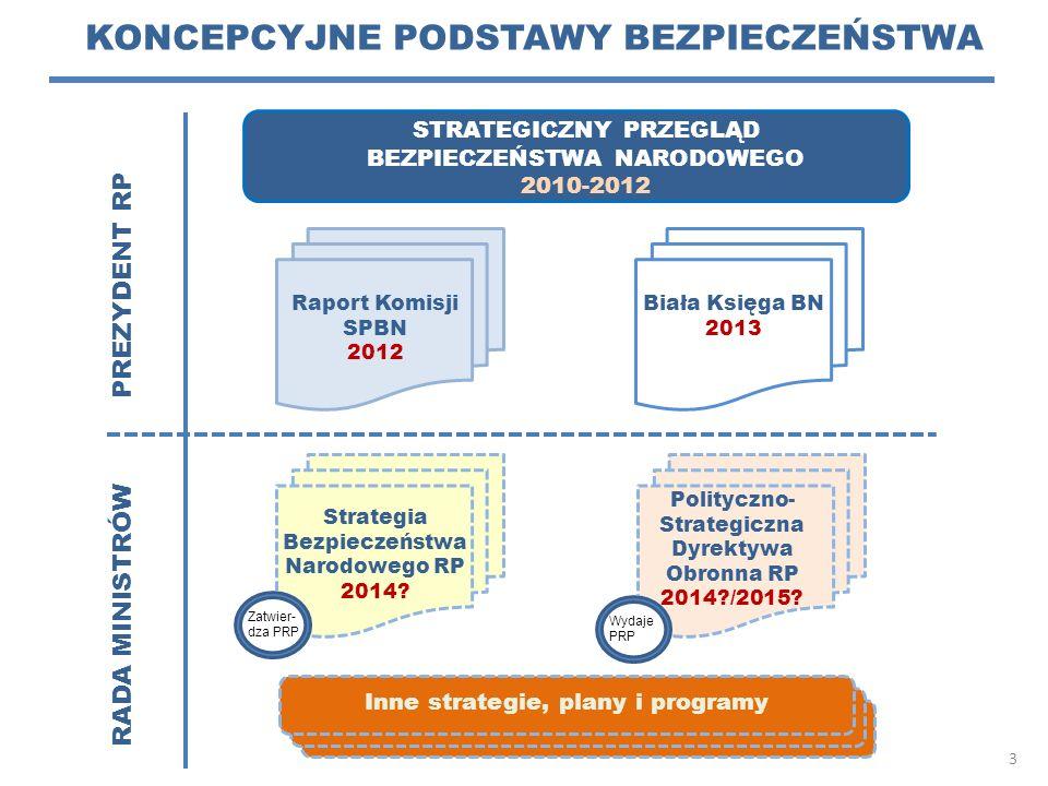 KONCEPCYJNE PODSTAWY BEZPIECZEŃSTWA 3 STRATEGICZNY PRZEGLĄD BEZPIECZEŃSTWA NARODOWEGO 2010-2012 PREZYDENT RP RADA MINISTRÓW Raport Komisji SPBN 2012 B