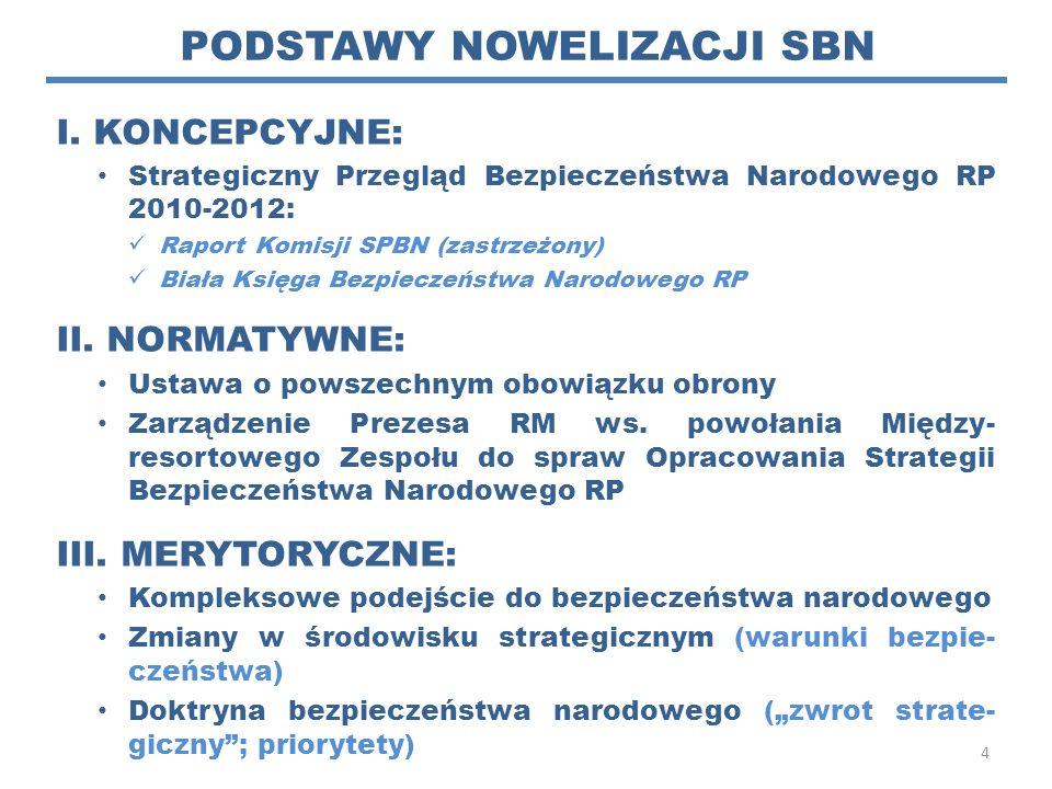 PODSTAWY NOWELIZACJI SBN I. KONCEPCYJNE: Strategiczny Przegląd Bezpieczeństwa Narodowego RP 2010-2012: Raport Komisji SPBN (zastrzeżony) Biała Księga