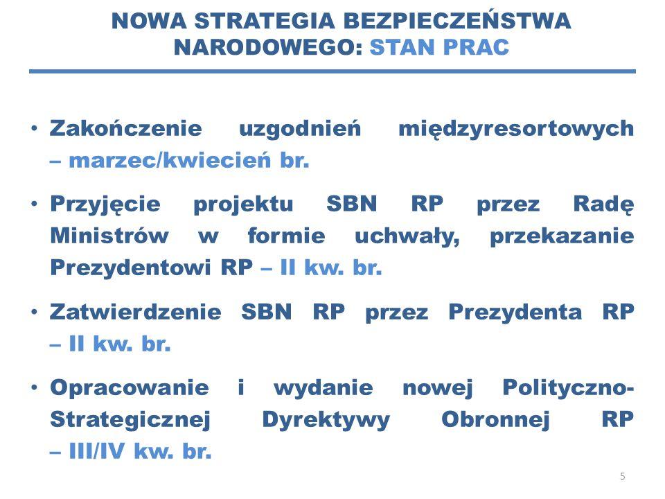 NOWA STRATEGIA BEZPIECZEŃSTWA NARODOWEGO: STAN PRAC 5 Zakończenie uzgodnień międzyresortowych – marzec/kwiecień br. Przyjęcie projektu SBN RP przez Ra