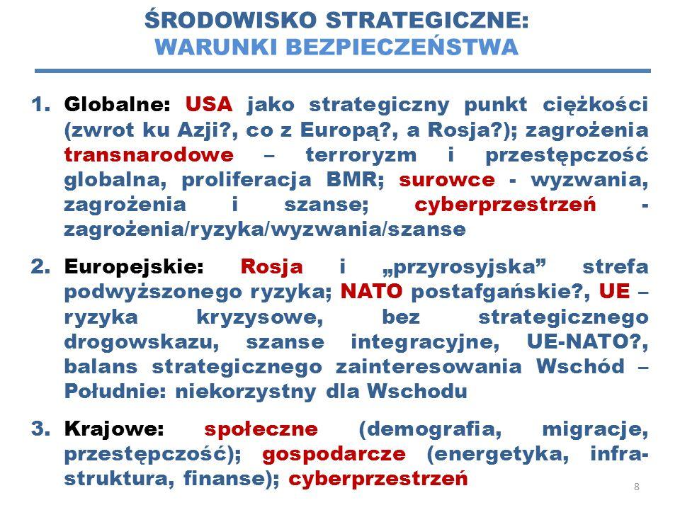 1.Globalne: USA jako strategiczny punkt ciężkości (zwrot ku Azji?, co z Europą?, a Rosja?); zagrożenia transnarodowe – terroryzm i przestępczość globalna, proliferacja BMR; surowce - wyzwania, zagrożenia i szanse; cyberprzestrzeń - zagrożenia/ryzyka/wyzwania/szanse 2.Europejskie: Rosja i przyrosyjska strefa podwyższonego ryzyka; NATO postafgańskie?, UE – ryzyka kryzysowe, bez strategicznego drogowskazu, szanse integracyjne, UE-NATO?, balans strategicznego zainteresowania Wschód – Południe: niekorzystny dla Wschodu 3.Krajowe: społeczne (demografia, migracje, przestępczość); gospodarcze (energetyka, infra- struktura, finanse); cyberprzestrzeń 8 ŚRODOWISKO STRATEGICZNE: WARUNKI BEZPIECZEŃSTWA