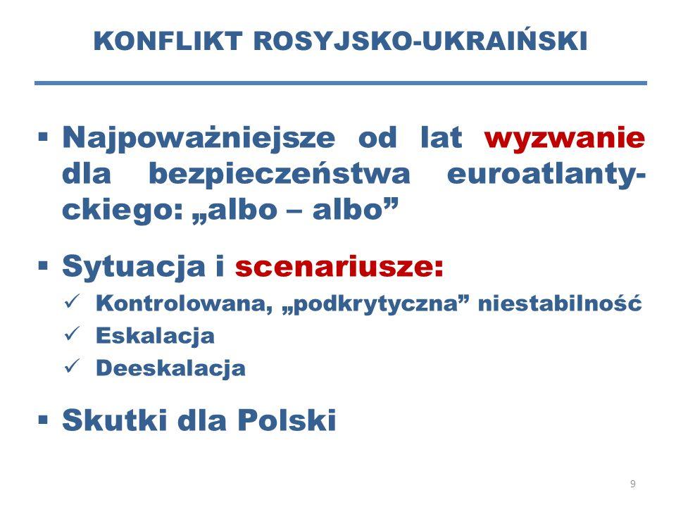 Najpoważniejsze od lat wyzwanie dla bezpieczeństwa euroatlanty- ckiego: albo – albo Sytuacja i scenariusze: Kontrolowana, podkrytyczna niestabilność Eskalacja Deeskalacja Skutki dla Polski KONFLIKT ROSYJSKO-UKRAIŃSKI 9