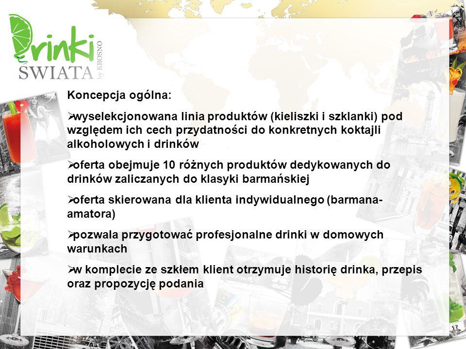 Koncepcja ogólna: wyselekcjonowana linia produktów (kieliszki i szklanki) pod względem ich cech przydatności do konkretnych koktajli alkoholowych i dr
