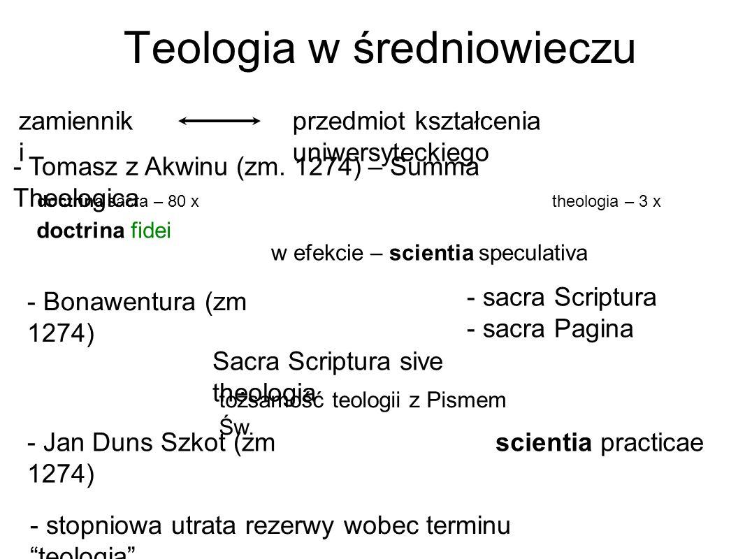 Teologia w średniowieczu - Bonawentura (zm 1274) - Tomasz z Akwinu (zm. 1274) – Summa Theologica tożsamość teologii z Pismem Św. Sacra Scriptura sive