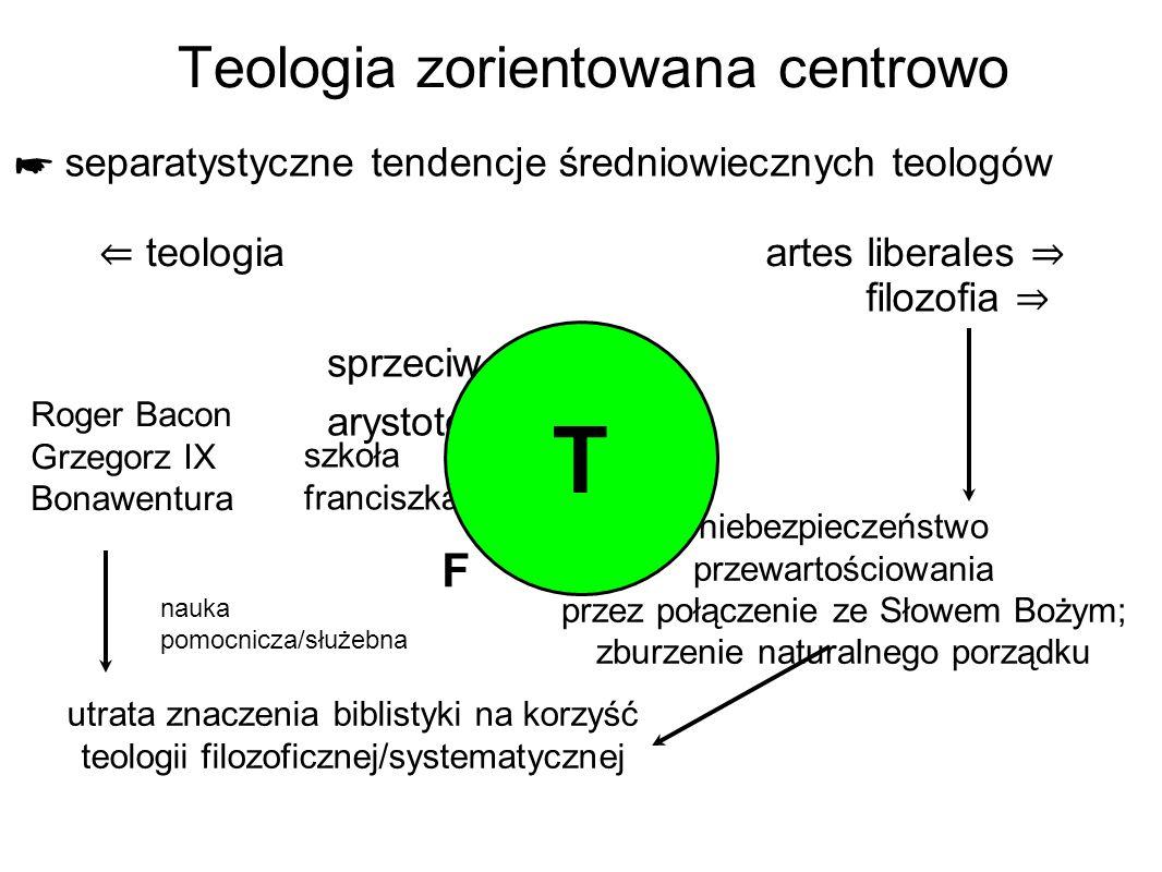 Teologia zorientowana centrowo separatystyczne tendencje średniowiecznych teologów sprzeciw wobec arystotelizmu teologia Roger Bacon Grzegorz IX Bonaw