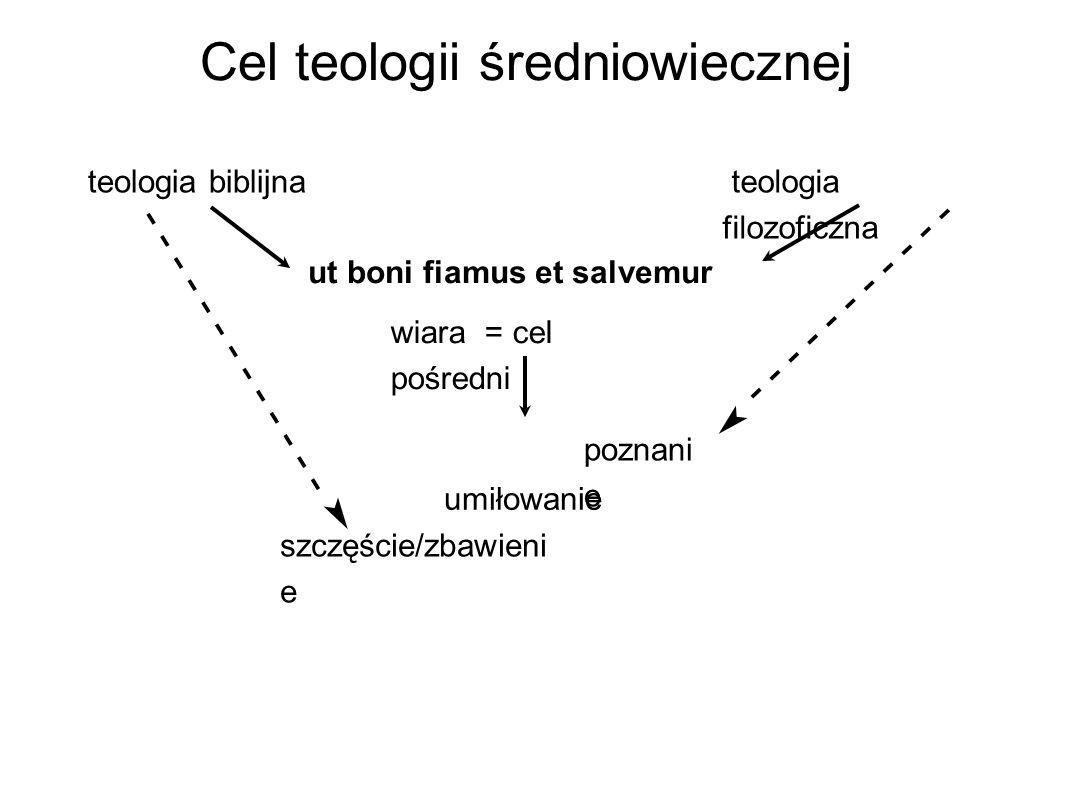 Cel teologii średniowiecznej wiara = cel pośredni teologia biblijna ut boni fiamus et salvemur poznani e teologia filozoficzna umiłowanie szczęście/zb