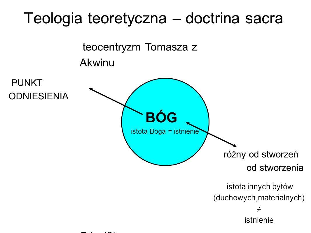 Teologia teoretyczna – doctrina sacra teocentryzm Tomasza z Akwinu PUNKT ODNIESIENIA różny od stworzeń od stworzenia istota innych bytów (duchowych,ma