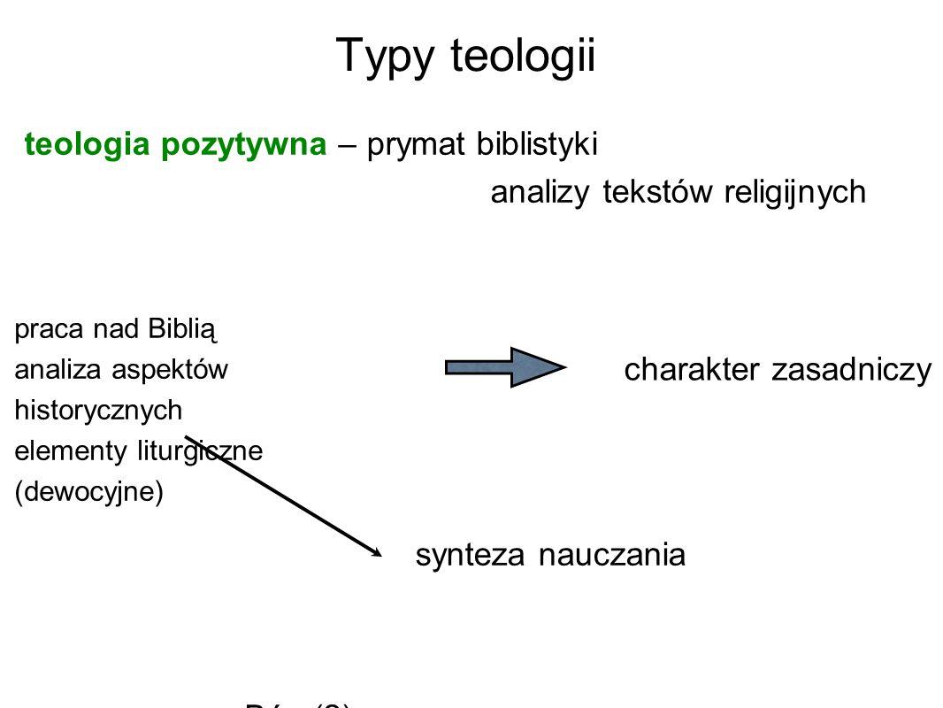 Typy teologii teologia pozytywna – prymat biblistyki analizy tekstów religijnych charakter zasadniczy praca nad Biblią analiza aspektów historycznych elementy liturgiczne (dewocyjne) Bóg ( ) synteza nauczania