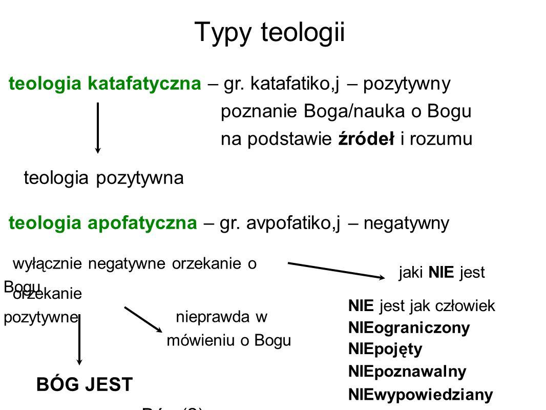 Typy teologii teologia katafatyczna – gr.