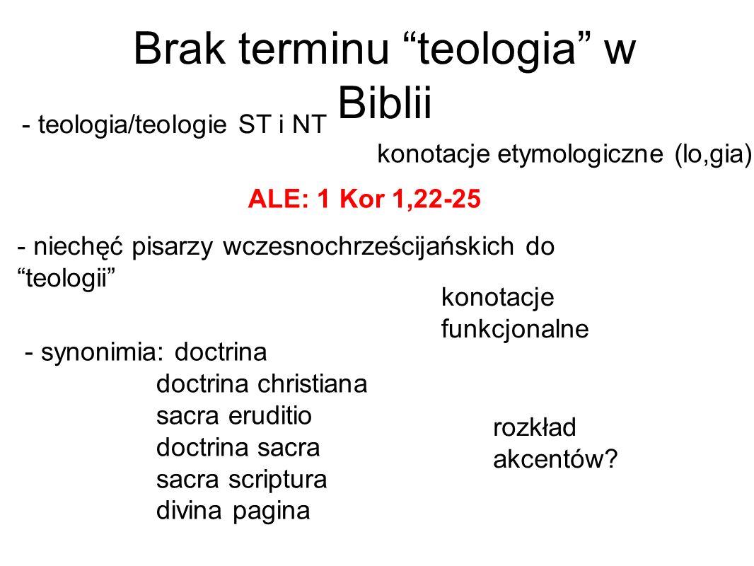 Brak terminu teologia w Biblii - teologia/teologie ST i NT - niechęć pisarzy wczesnochrześcijańskich do teologii konotacje etymologiczne (lo,gia) kono