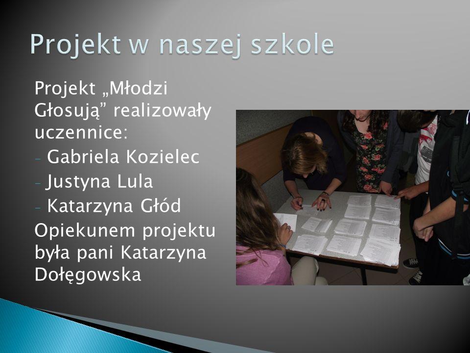 Projekt Młodzi Głosują realizowały uczennice: - Gabriela Kozielec - Justyna Lula - Katarzyna Głód Opiekunem projektu była pani Katarzyna Dołęgowska