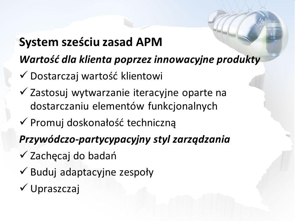System sześciu zasad APM Wartość dla klienta poprzez innowacyjne produkty Dostarczaj wartość klientowi Zastosuj wytwarzanie iteracyjne oparte na dosta