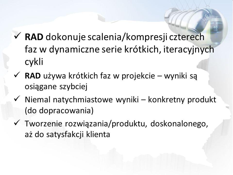 RAD dokonuje scalenia/kompresji czterech faz w dynamiczne serie krótkich, iteracyjnych cykli RAD używa krótkich faz w projekcie – wyniki są osiągane s
