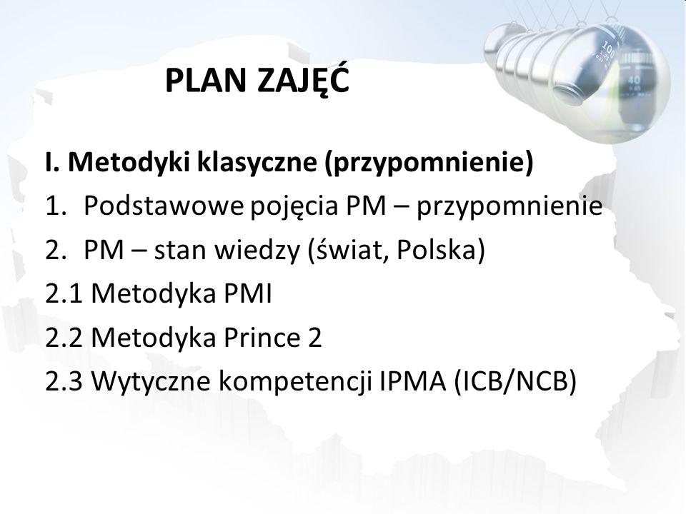 PLAN ZAJĘĆ I. Metodyki klasyczne (przypomnienie) 1.Podstawowe pojęcia PM – przypomnienie 2.PM – stan wiedzy (świat, Polska) 2.1 Metodyka PMI 2.2 Metod