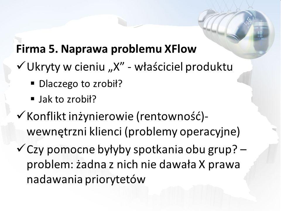 Firma 5. Naprawa problemu XFlow Ukryty w cieniu X - właściciel produktu Dlaczego to zrobił? Jak to zrobił? Konflikt inżynierowie (rentowność)- wewnętr